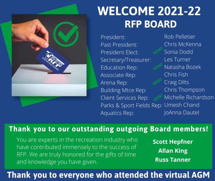 Welcome to AARFP's 2021-2022 Board of Directors and Thanks to our outgoing Board members.